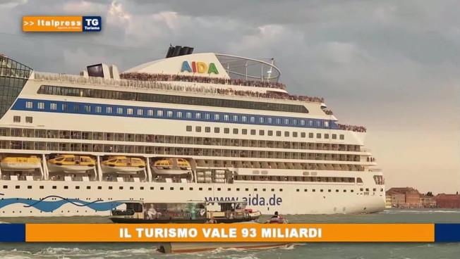 Tg Turismo 27/6/2020